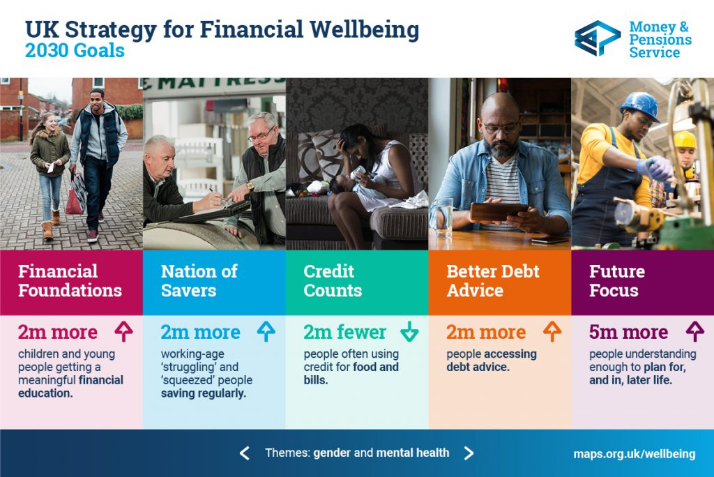 UK Strategy for Financial Wellbeing 2030 goals